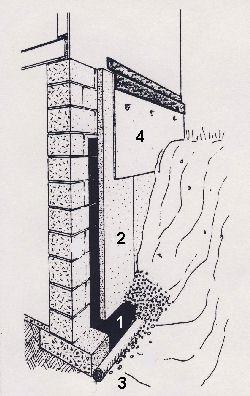basement insulation waterproofing contractor